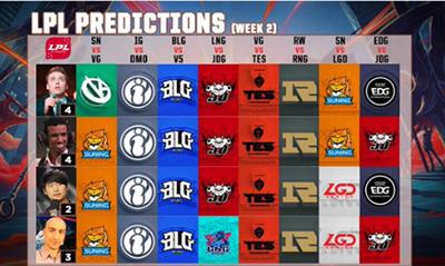 LPL夏季赛第二周预测:EDG与JDG势均力敌