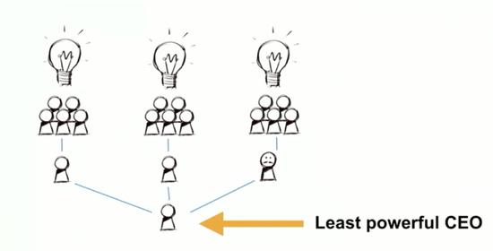 SupercellCEO对话IVP投资者,分享公司高速发展的经验