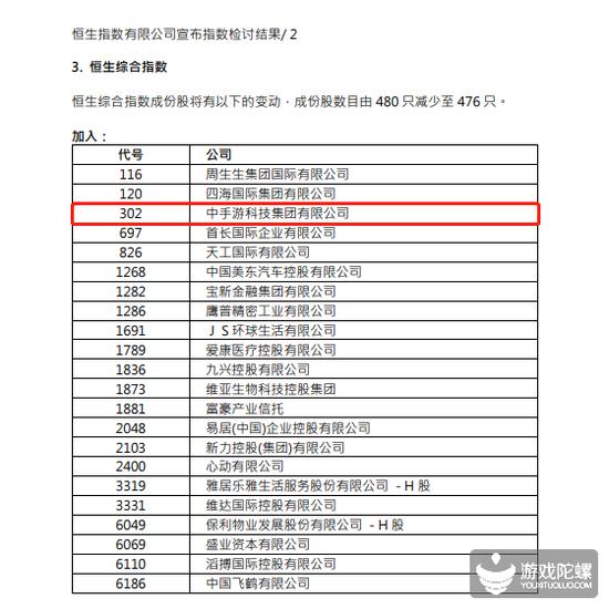 中手游纳入恒生综指,预期3月9日登陆港股通