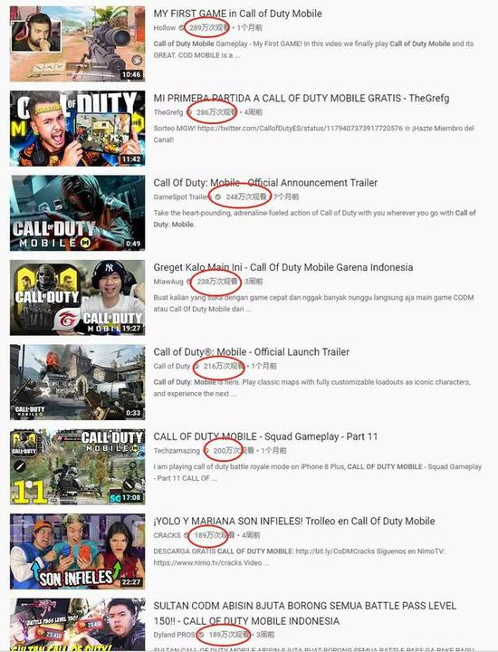 YouTube平台视频观看量截图