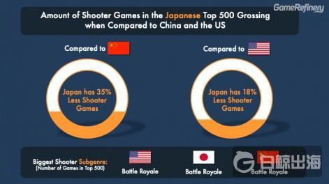 关于中国和日本移动游戏的5个固有印象哪些是错误的?