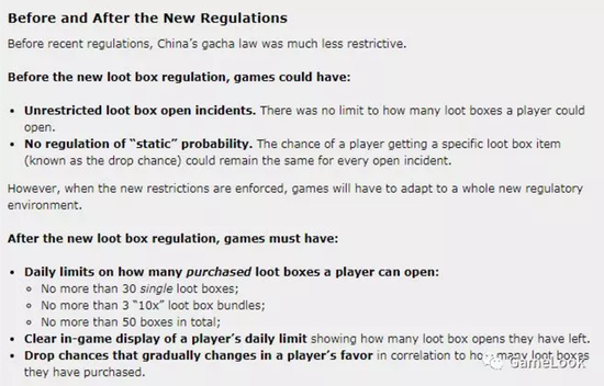 游戏审批规则变动