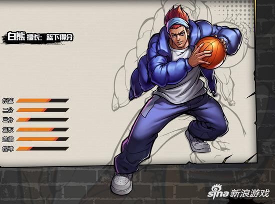白熊时装怎么选 街头篮球手游白熊时装选择详