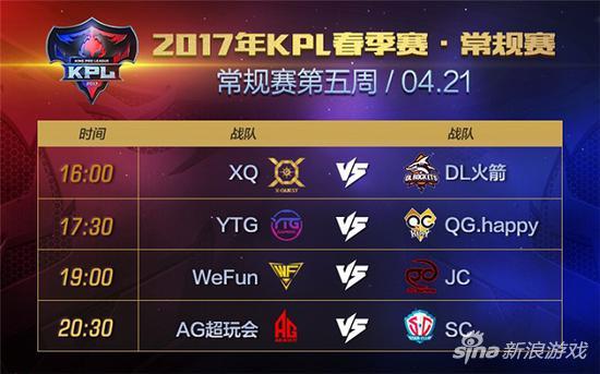 王者荣耀KPL第五周比赛前瞻 保级大战即将开始