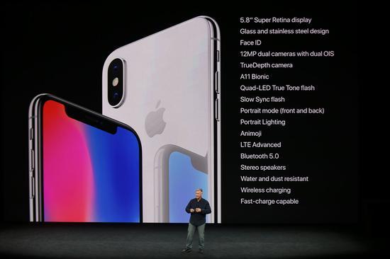 iPhone X详细规格