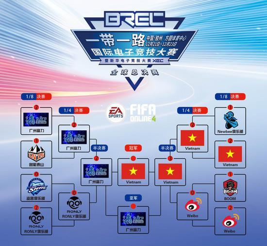 FIFA OL4对战