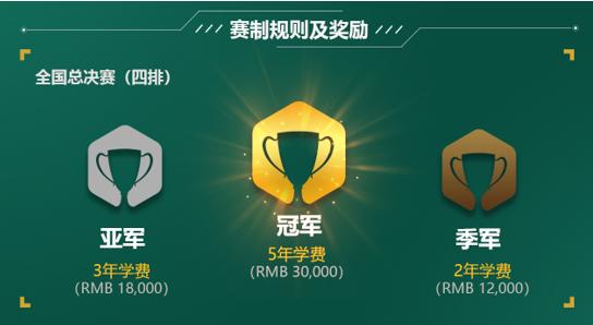《终结者2》全国高校赛 冠军奖励