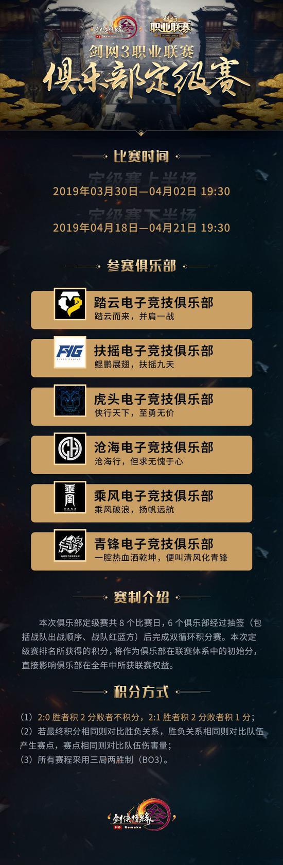 《剑网3》职业联赛赛制介绍