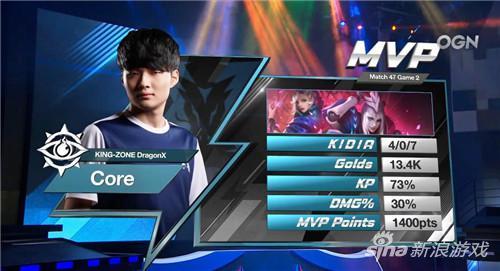 KZ-Core