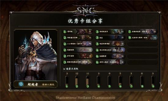 《影之诗》网易冠军争夺赛(SNC)线上海选终轮落幕