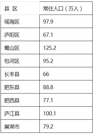 人口最多的县级市_中国人口最多的县级市 县 村