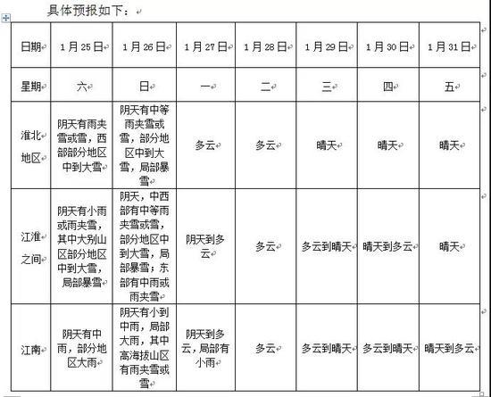 http://www.edaojz.cn/yuleshishang/453952.html