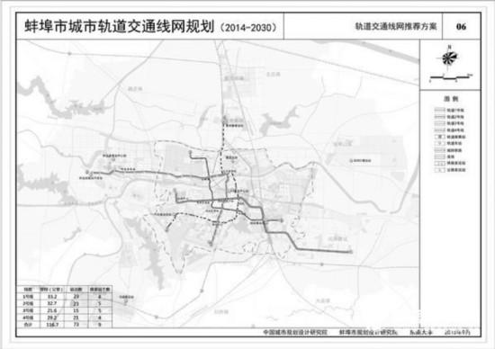 3月9日,记者从蚌埠市城乡规划局了解到,《蚌埠市轨道交通线网规划》(以下称《规划》)日前通过市政府常务会议审议,Z字形的轨道路线,可以让市民体验到通畅便捷的城市交通运输方式,轻轨、地铁,对于蚌埠人来说不再是遥不可及的梦。   线路走向如何确定?   2014年,在编制《规划》之初,我们在调研中发现,从2006年到2013年,我市机动车的数量翻了三番,以此数据继续增长,市区的道路交通将会面临全网拥堵的状态。市规划设计研究院副院长黄康告诉记者,随着城市规模不断扩大,预计到2030年,我市中心城区人口
