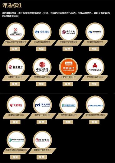 安徽年度优秀银行品牌管理参选阵容