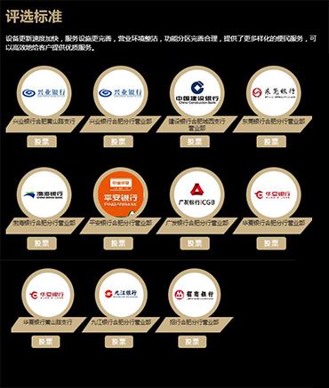 安徽年度优秀银行服务网点参选阵容