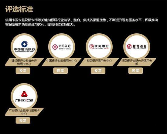 安徽年度优秀信用卡中心参选阵容