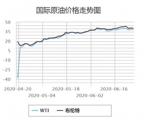 图片来源:中国石油官网