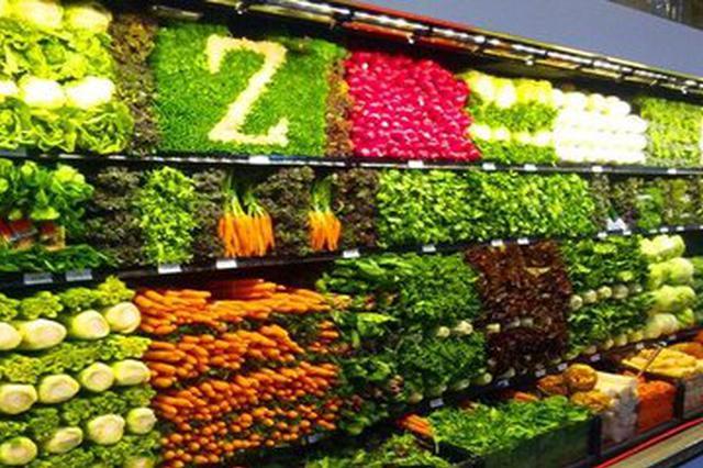 2月份皖企农产品出口增幅超六成