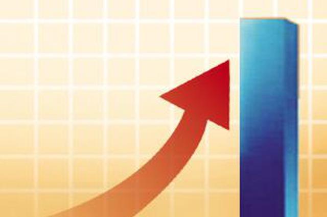 上半年安徽固定资产投资增速位居中部第一