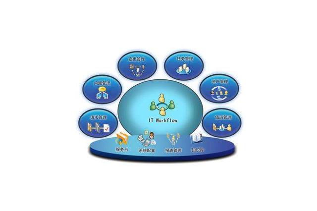 安徽省12333咨询信息系统将升级