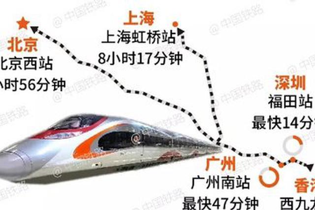 广深港高铁9月10日8点售票 合肥中转抵港最低仅808元