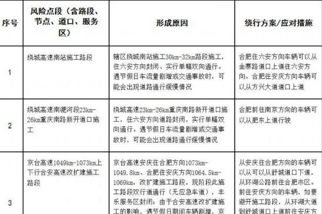 合肥公安交警2018年中秋国庆出行提示