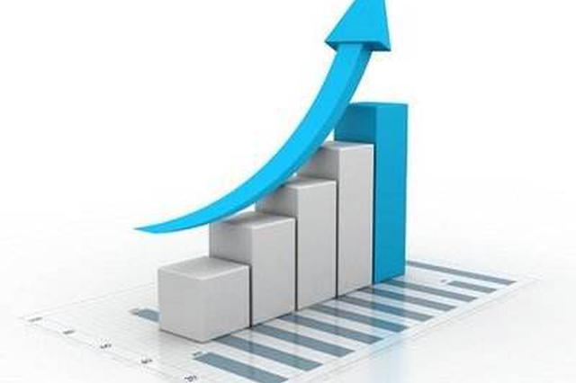 安徽10月规上工业增加值同比增长9.7%