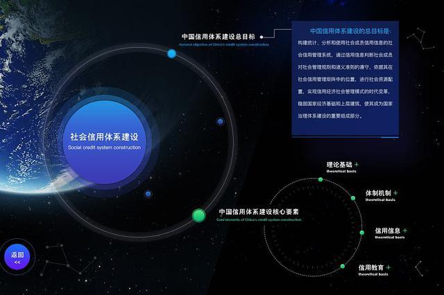 芜湖信用体系建设推进有力