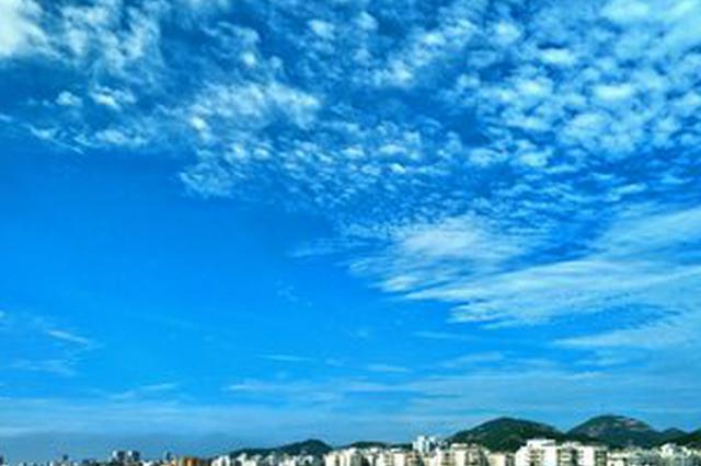 未来一周,安徽省以多云到晴天气为主