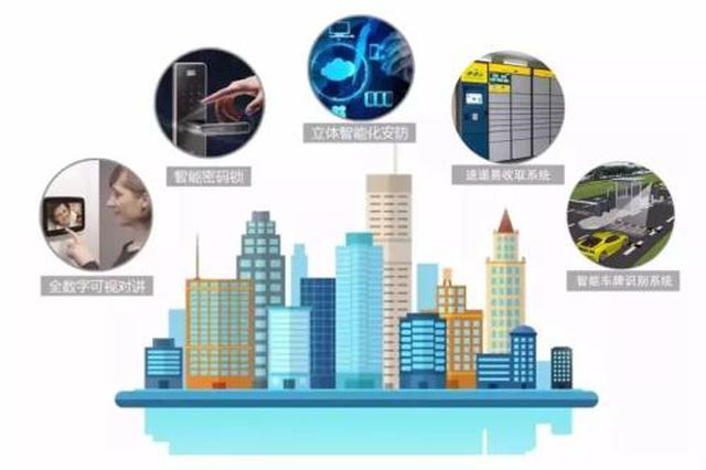 """2020年底 合肥主城区60%社区实现""""智能化"""""""