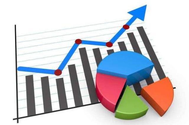 安徽一季度固定资产投资增长8.1%