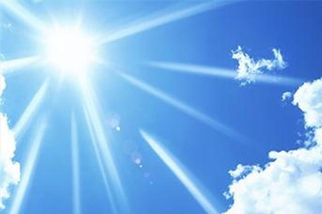 """下周气温直逼34℃ 合肥开启""""桑拿天""""模式"""