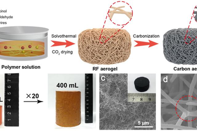 中国科大研制超弹性抗疲劳的硬碳气凝胶