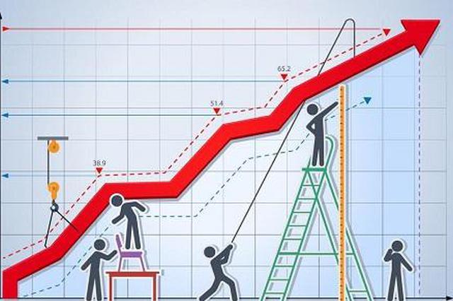 安徽今年前4月工业投资增长9.1% 技改投资增长16.3%