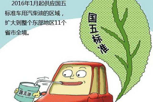 """""""国五""""车下周起禁售       已购车者需及时上牌"""