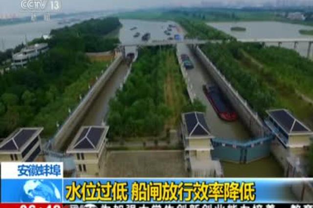 安徽蚌埠:淮河蚌埠闸水位为16年来同期最低