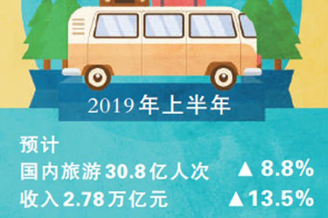 国内旅游人次上半年预计超三十亿
