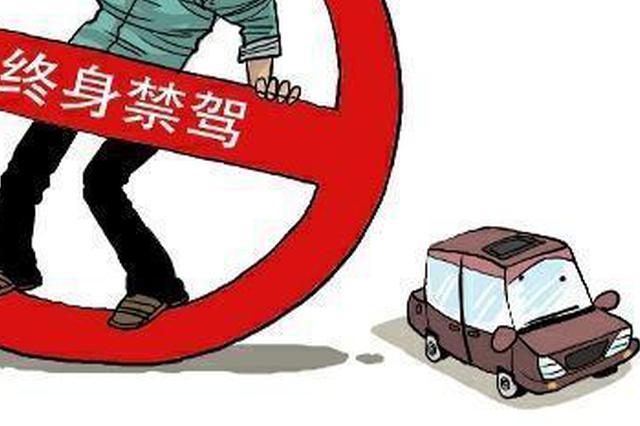 合肥交警公布三季度终生禁驾名单