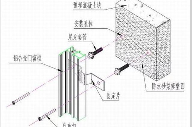 安徽省将出台民用建筑门窗标准