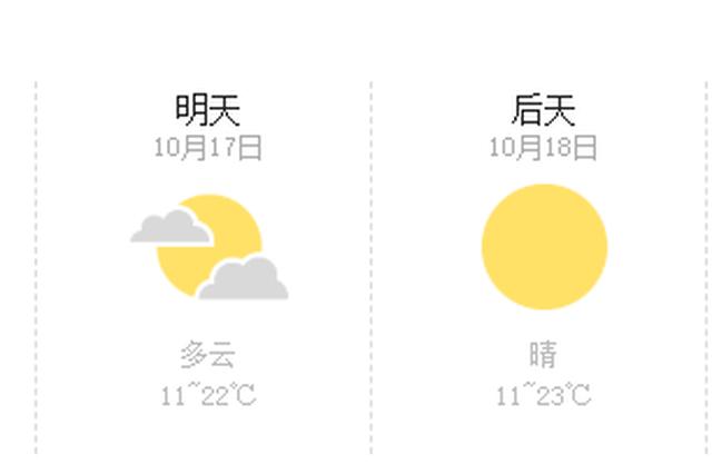 冷空气吹来大晴天 秋日阳光正盛