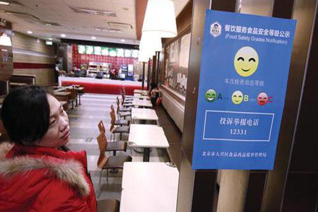 安徽:推广餐饮企业污染物排放自动监测试点