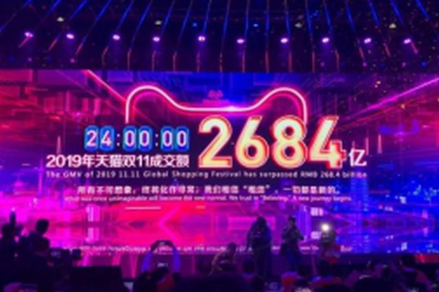 """2019天猫""""双十一""""成交额达2684亿元"""