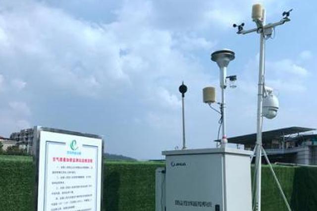 安徽加强今冬明春空气质量监测预警