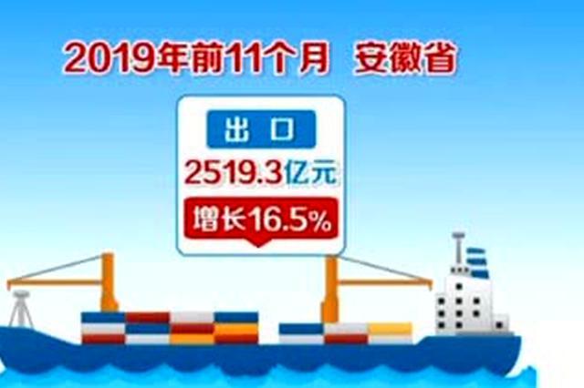 2019年安徽消费增速位居全国第二