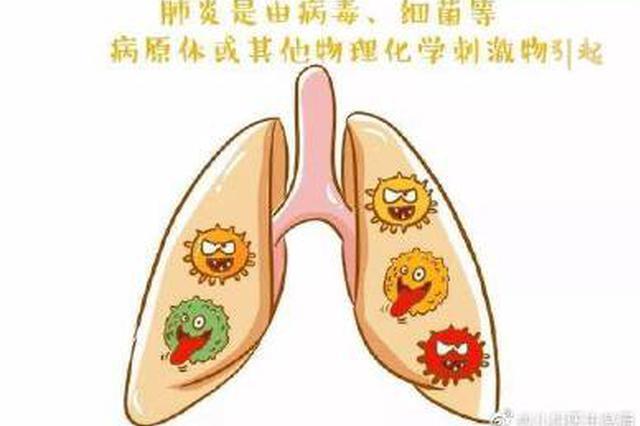 安徽省烹饪协会就餐饮业应对武汉肺炎疫情发出倡议