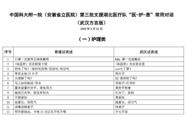"""暖心 安徽医疗队在武汉制作""""实用方言词典"""""""