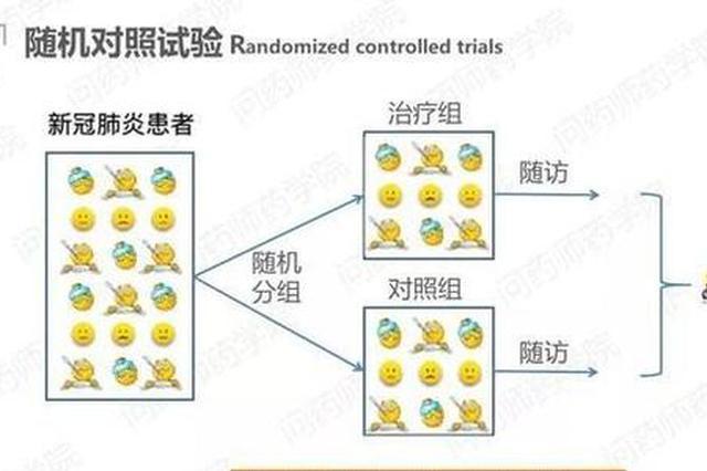 国家知识产权局:瑞德西韦已在中国申请8项专利