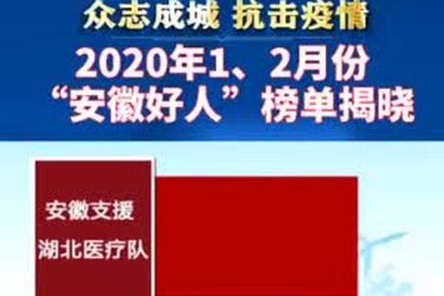 """2020年一、二月份""""安徽好人""""榜单"""