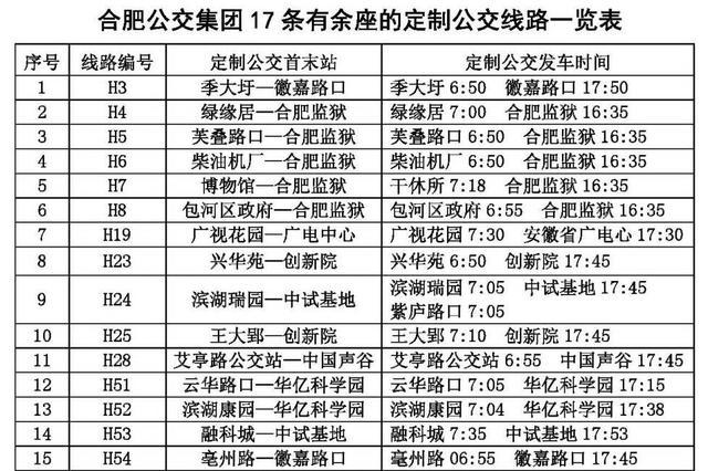 """合肥公交集团筹备""""高校复学专线"""""""