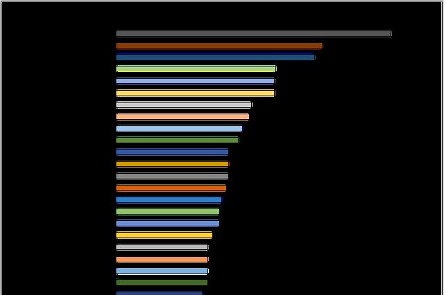 省消保委消费测评显示:电商售价差异大